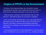 origins of ppcps in the environment