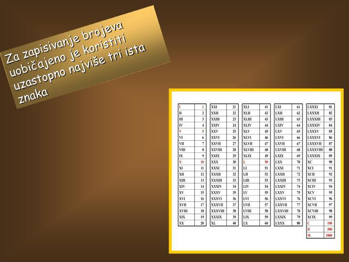 Za zapisivanje brojeva uobičajeno je koristiti uzastopno najviše tri ista znaka