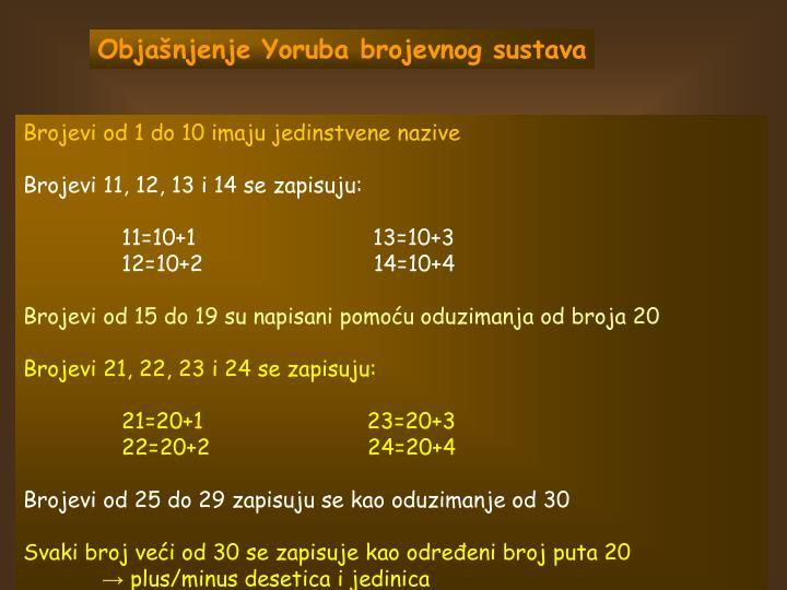 Objašnjenje Yoruba brojevnog sustava