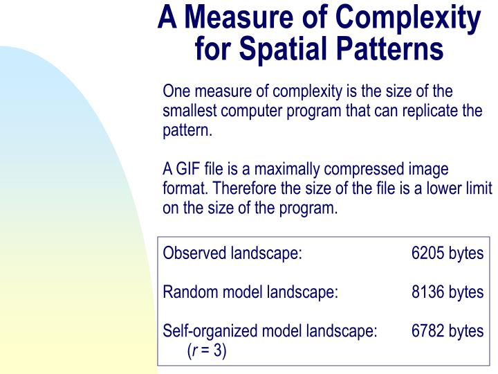 A Measure of Complexity for Spatial Patterns