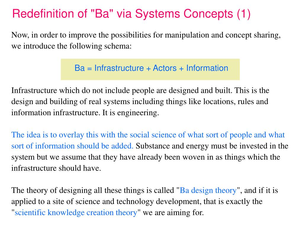 """Redefinition of """"Ba"""" via Systems Concepts (1)"""