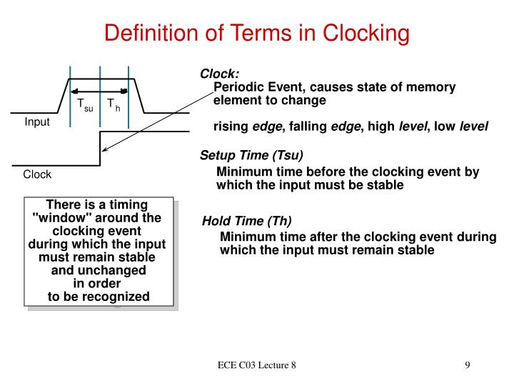 Definition of Terms in Clocking