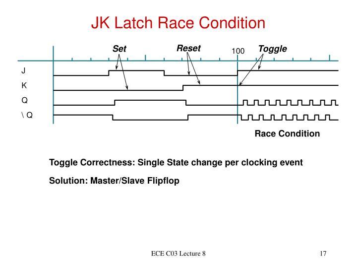 JK Latch Race Condition