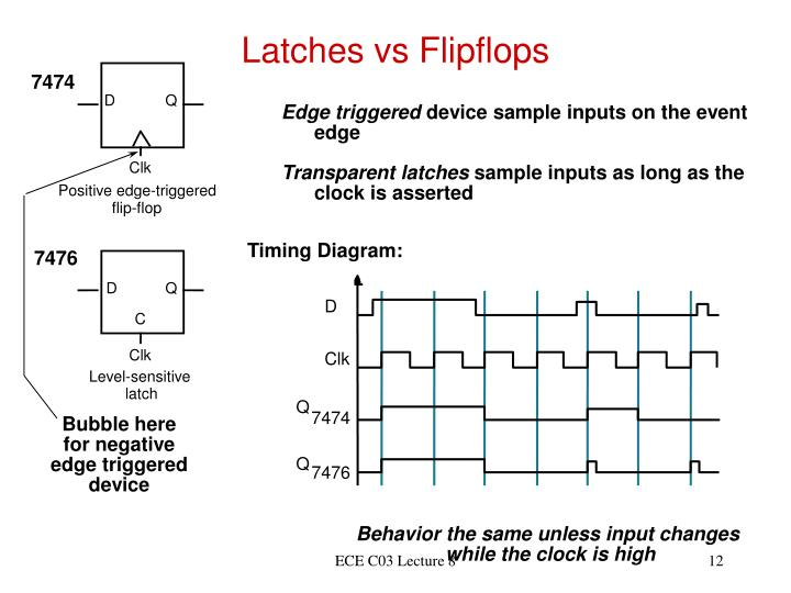 Latches vs Flipflops