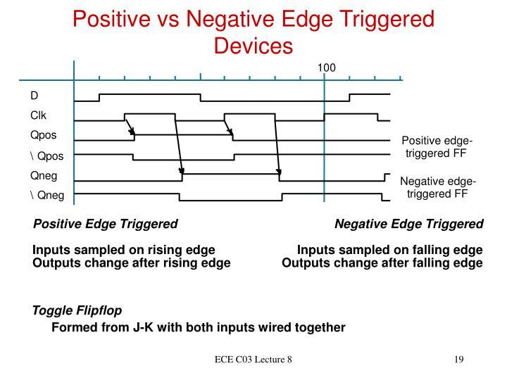 Positive vs Negative Edge Triggered Devices