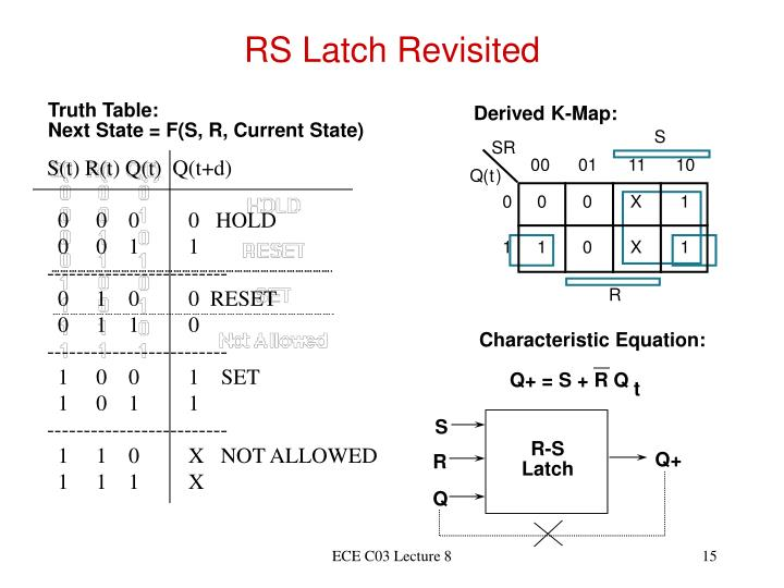 RS Latch Revisited