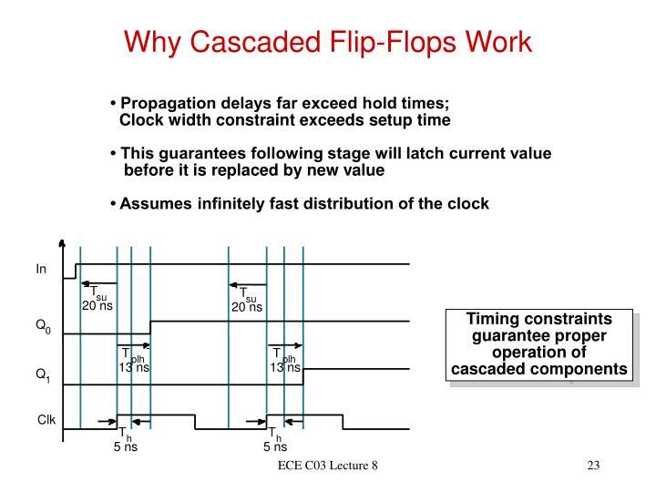Why Cascaded Flip-Flops Work