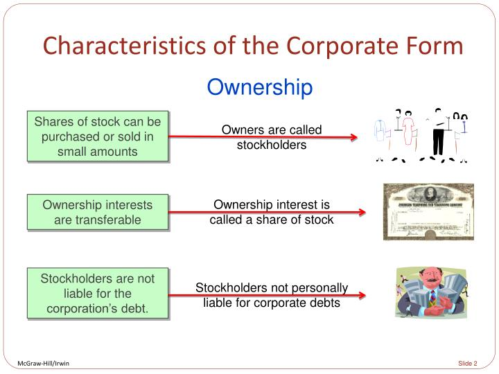 Characteristics of the corporate form