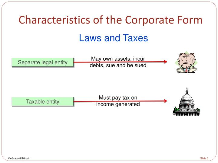 Characteristics of the corporate form1