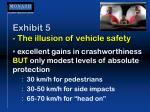 exhibit 5 the illusion of vehicle safety