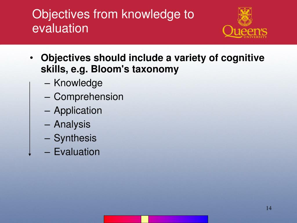 Objectives from knowledge to