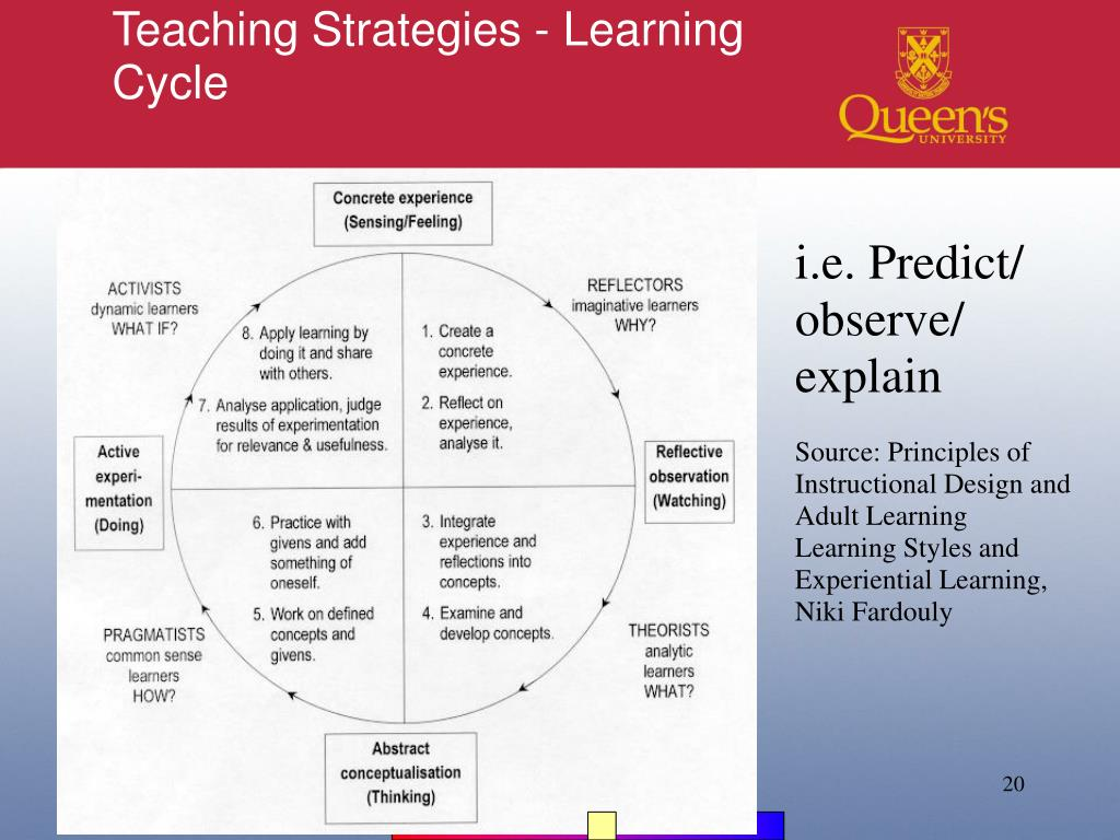 Teaching Strategies - Learning Cycle