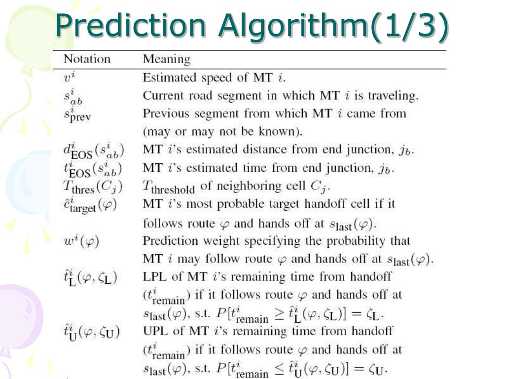 Prediction Algorithm(1/3)