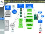grsp contributing to a global coalition