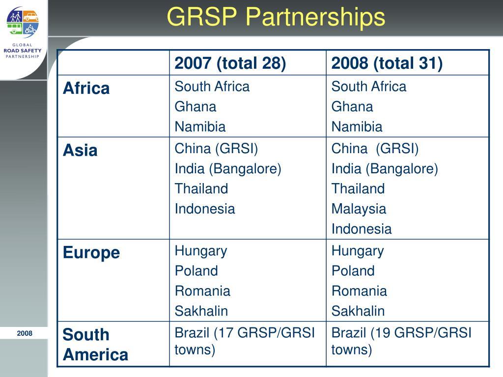 GRSP Partnerships