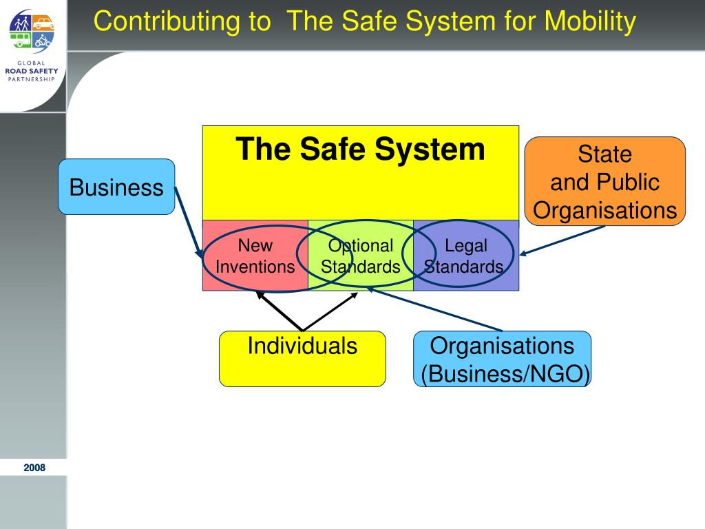 Contributing to  The Safe System for Mobility