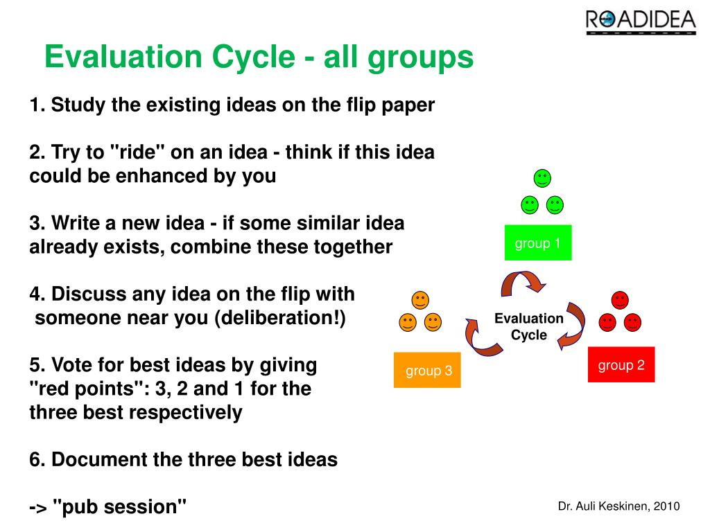 Evaluation Cycle - all groups