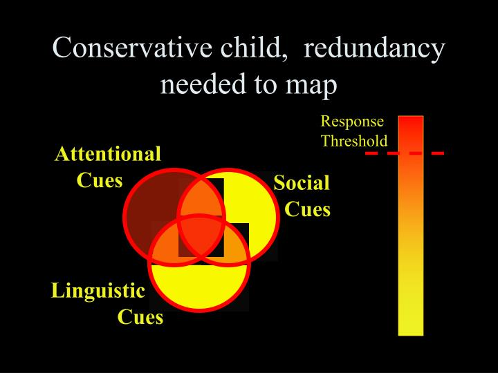 Conservative child,  redundancy needed to map