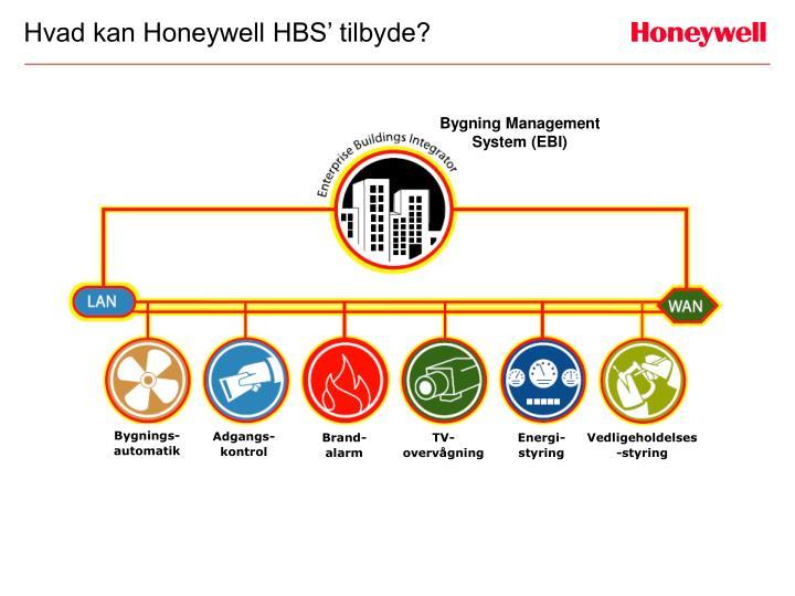 Hvad kan Honeywell HBS' tilbyde?