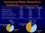 increasing water demand in california water plan update 160 98