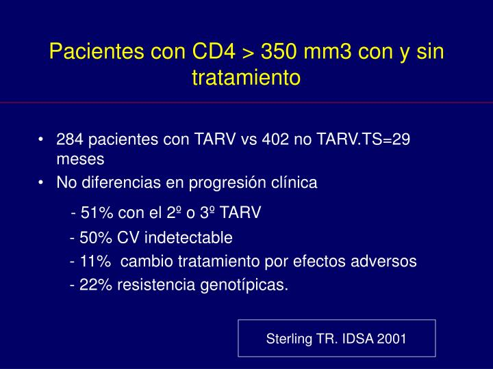 Pacientes con CD4 > 350 mm3 con y sin tratamiento