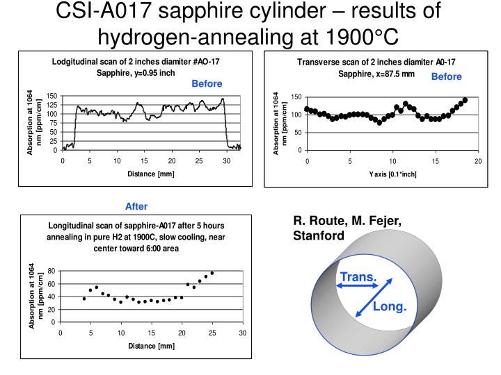 CSI-A017 sapphire cylinder – results of hydrogen-annealing at 1900