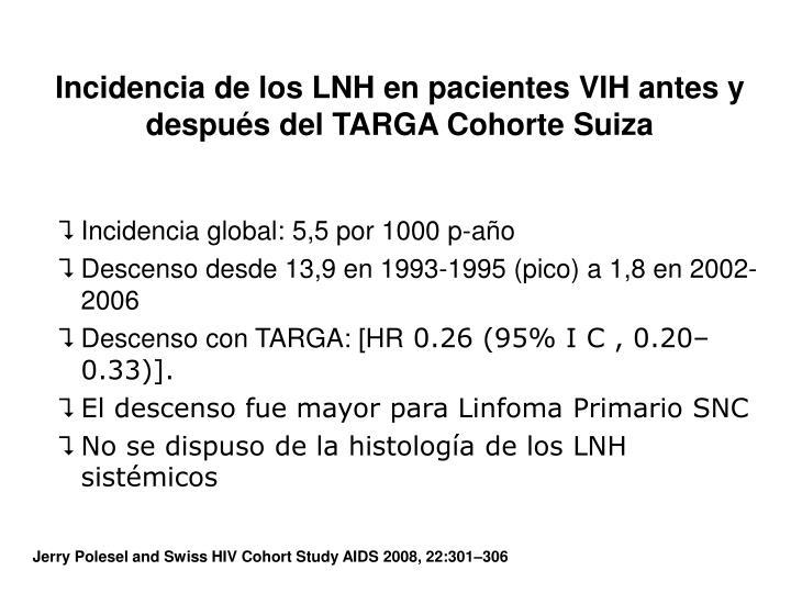 Incidencia de los LNH en pacientes VIH antes y después del TARGA Cohorte Suiza