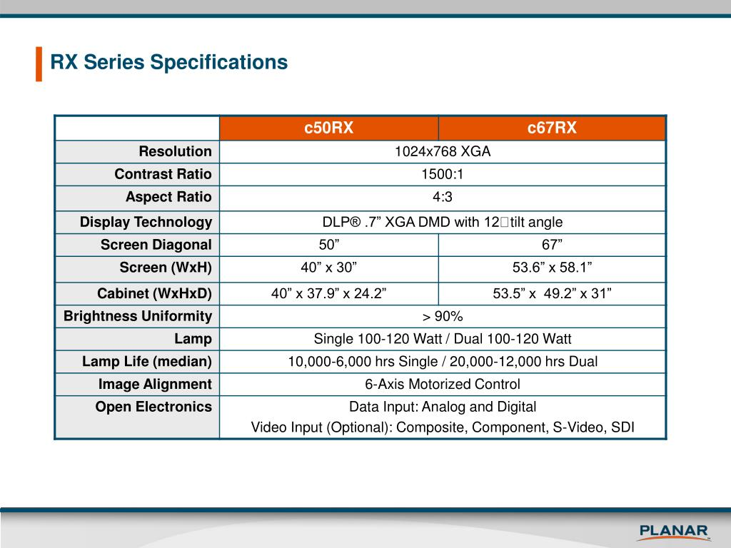 RX Series Specifications