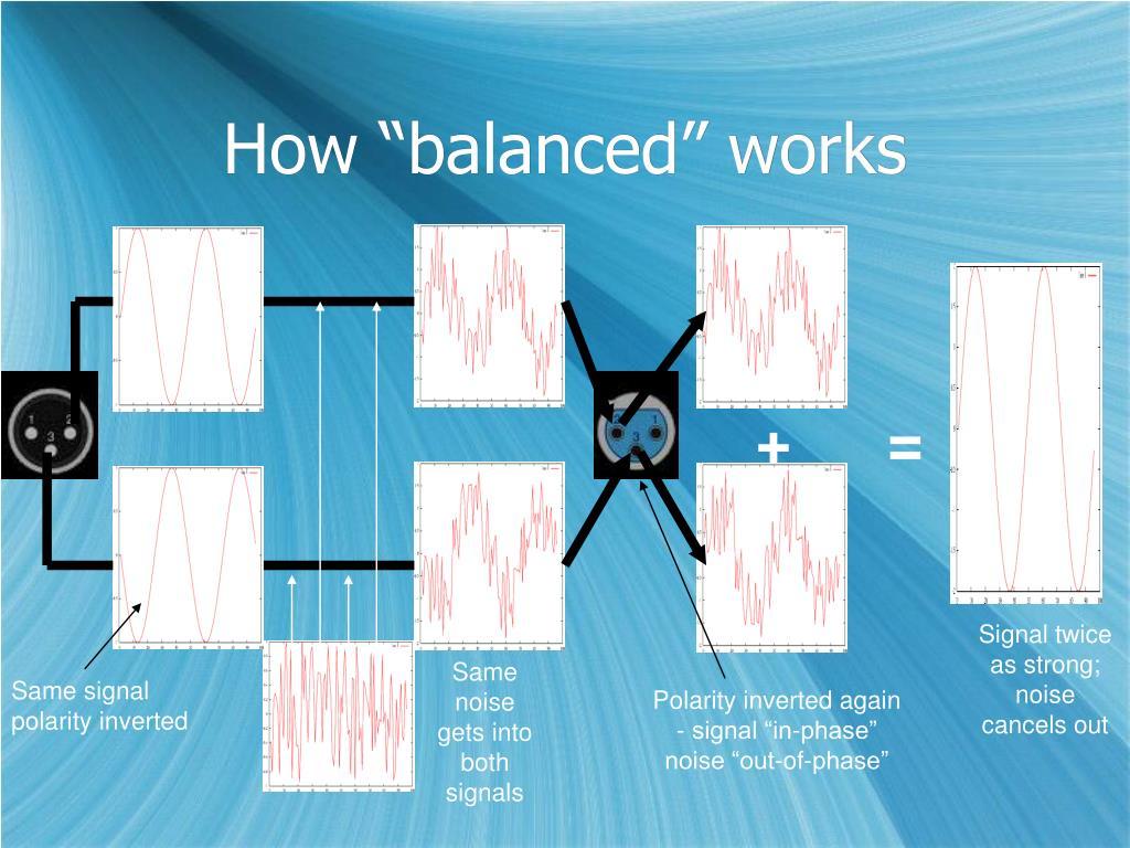 "How ""balanced"" works"