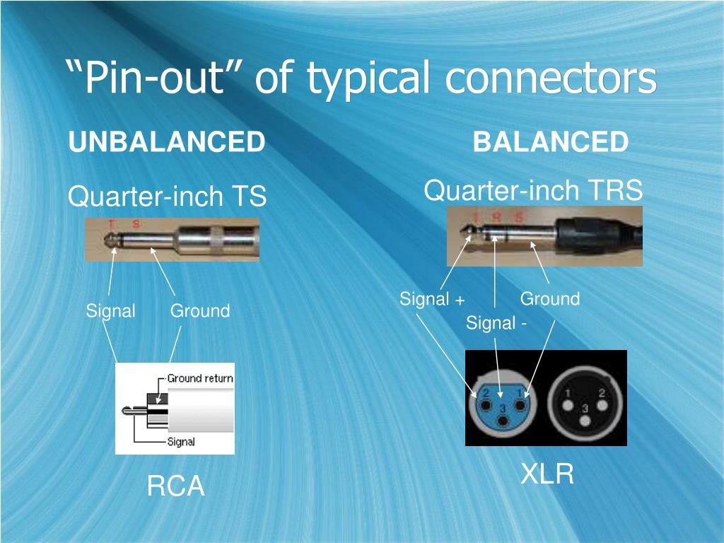 Quarter-inch TS