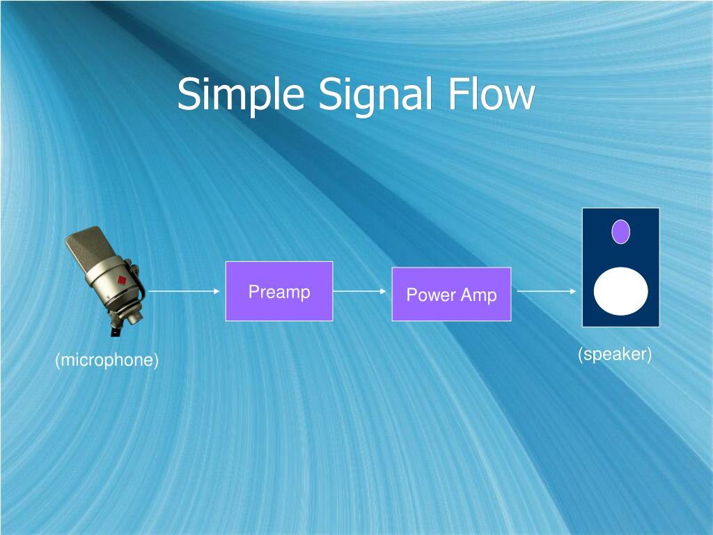 Simple Signal Flow