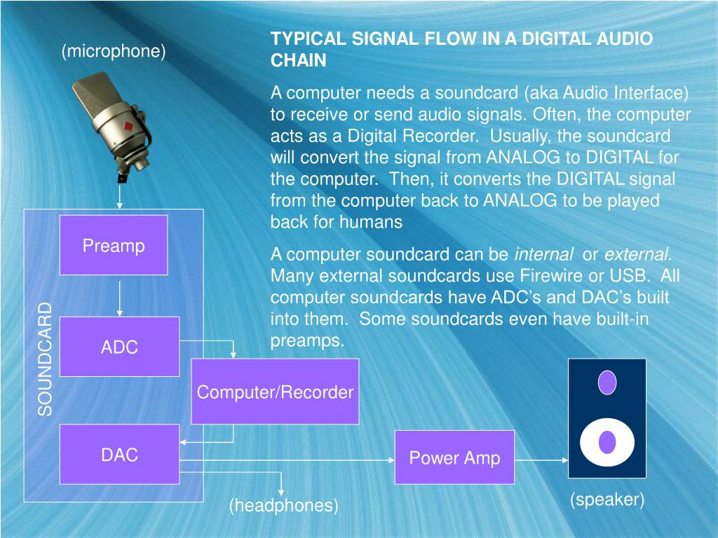 TYPICAL SIGNAL FLOW IN A DIGITAL AUDIO CHAIN