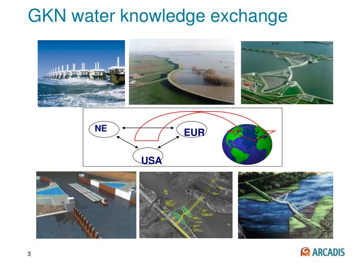Gkn water knowledge exchange