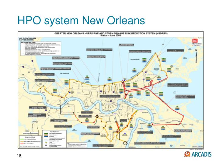 HPO system New Orleans