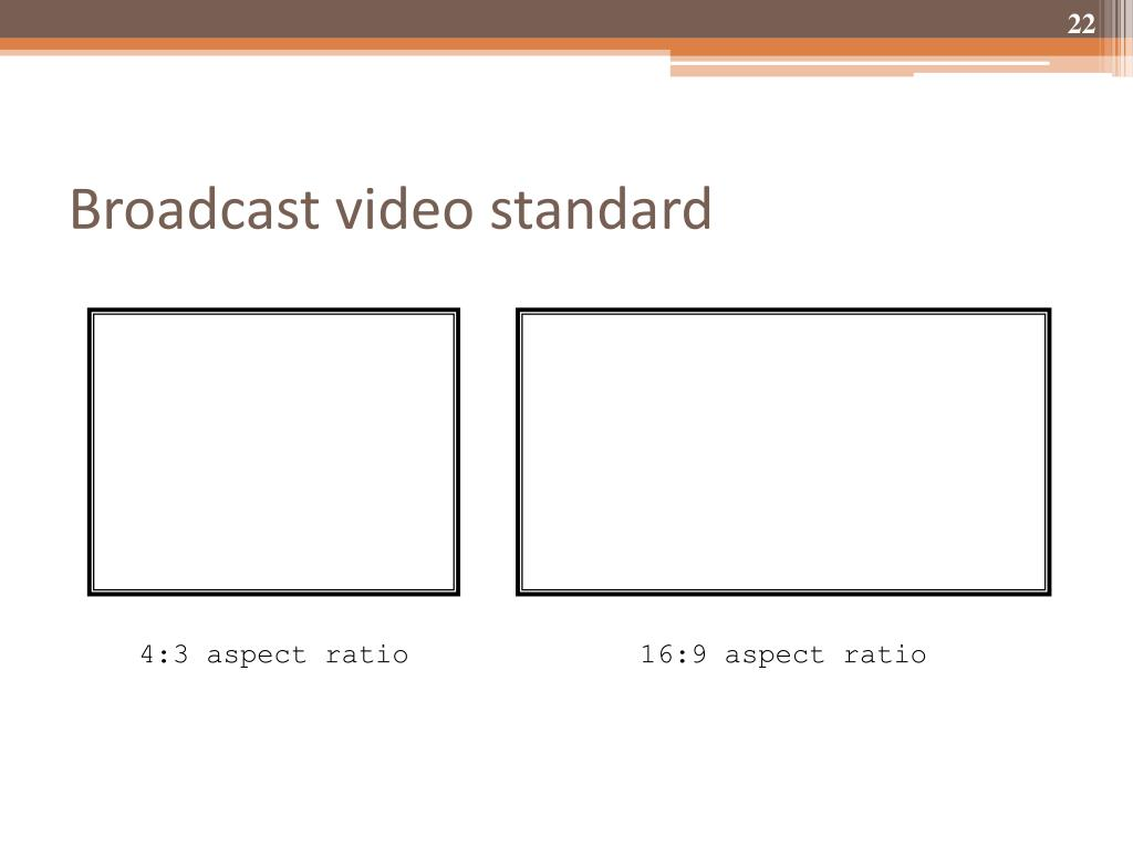 4:3 aspect ratio