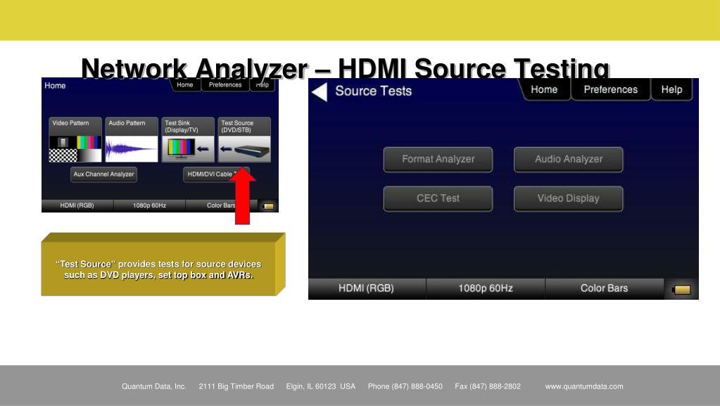 Network Analyzer – HDMI Source Testing