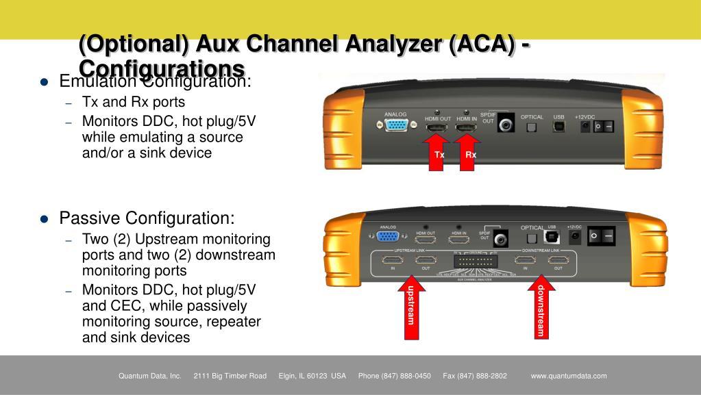 (Optional) Aux Channel Analyzer (ACA) - Configurations