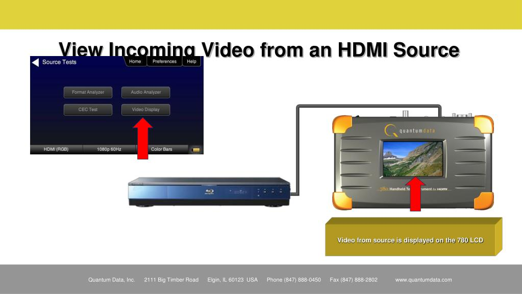 View Incoming Video from an HDMI Source