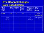 dtv channel changes iowa coordination68