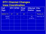 dtv channel changes iowa coordination72