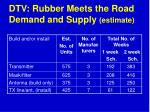 dtv rubber meets the road demand and supply estimate