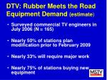 dtv rubber meets the road equipment demand estimate