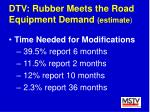 dtv rubber meets the road equipment demand estimate75