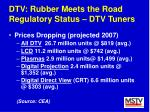 dtv rubber meets the road regulatory status dtv tuners