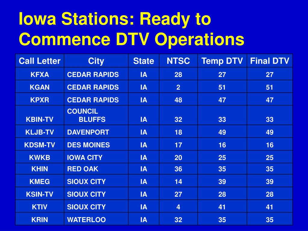 Iowa Stations: Ready to Commence DTV Operations