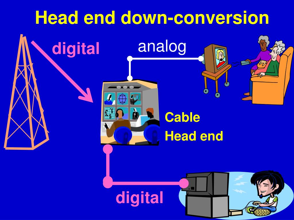 Head end down-conversion