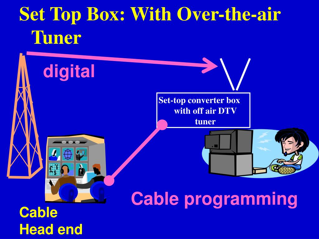Set Top Box: With Over-the-air Tuner