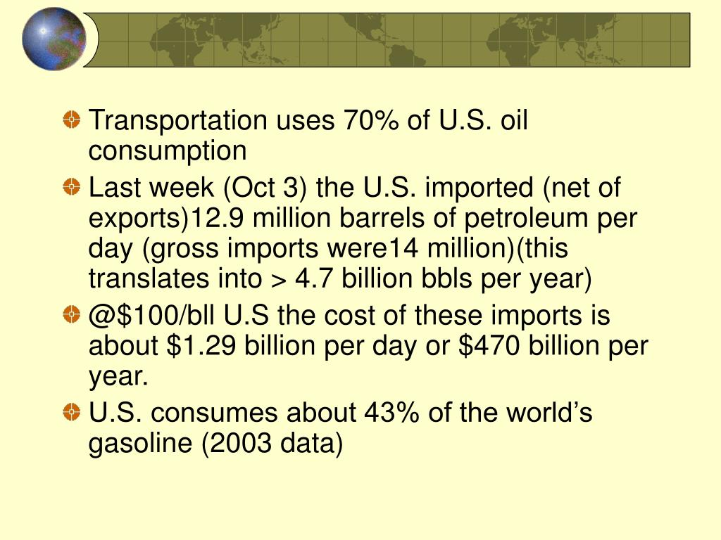 Transportation uses 70% of U.S. oil consumption