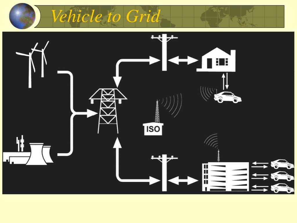 Vehicle to Grid