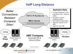 voip long distance